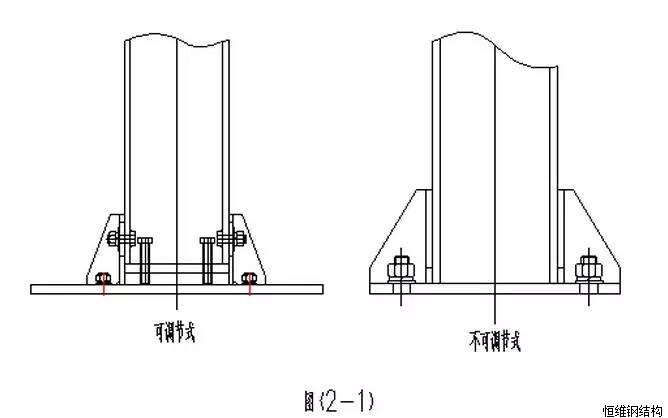 钢结构立柱安装